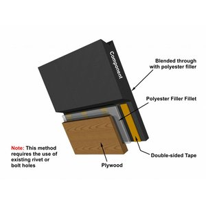TECH-171 - Quick Repair Tooling Fabrication