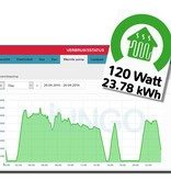 iungo energiecontroller