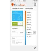 ThermoSmart V3