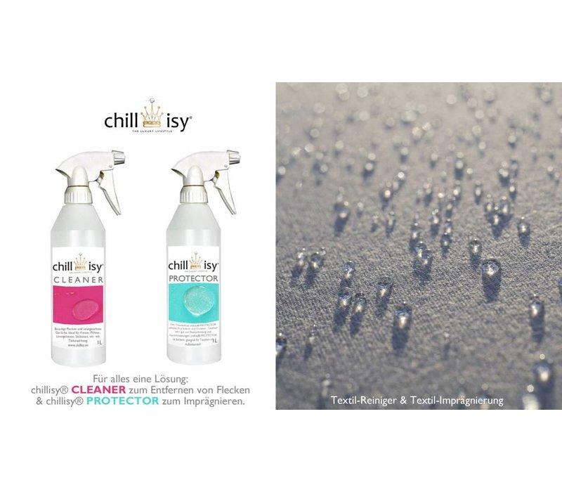 chillisy® PROTECTOR, textile impregnation
