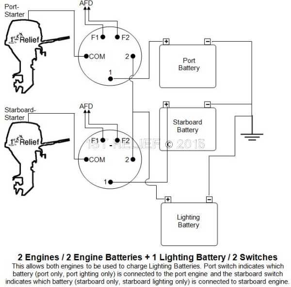 1st-Relief Battery Switch Technology