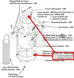 Perko Großer Einlasswasserfilter - Ersatzdichtungssatz (1 Deckeldichtung, 2 Zylinderdichtungen) Gummi
