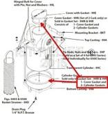Perko Gran Colador ingesta de agua - repuesto CORCHO Kit de juntas para los modelos más antiguos (1 tapa de la Cabeza, 2 Cilindro Juntas)