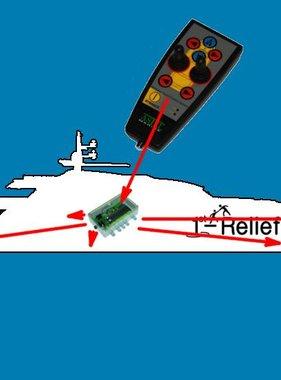Astel MYW868BCP Control System Yacht sans fil