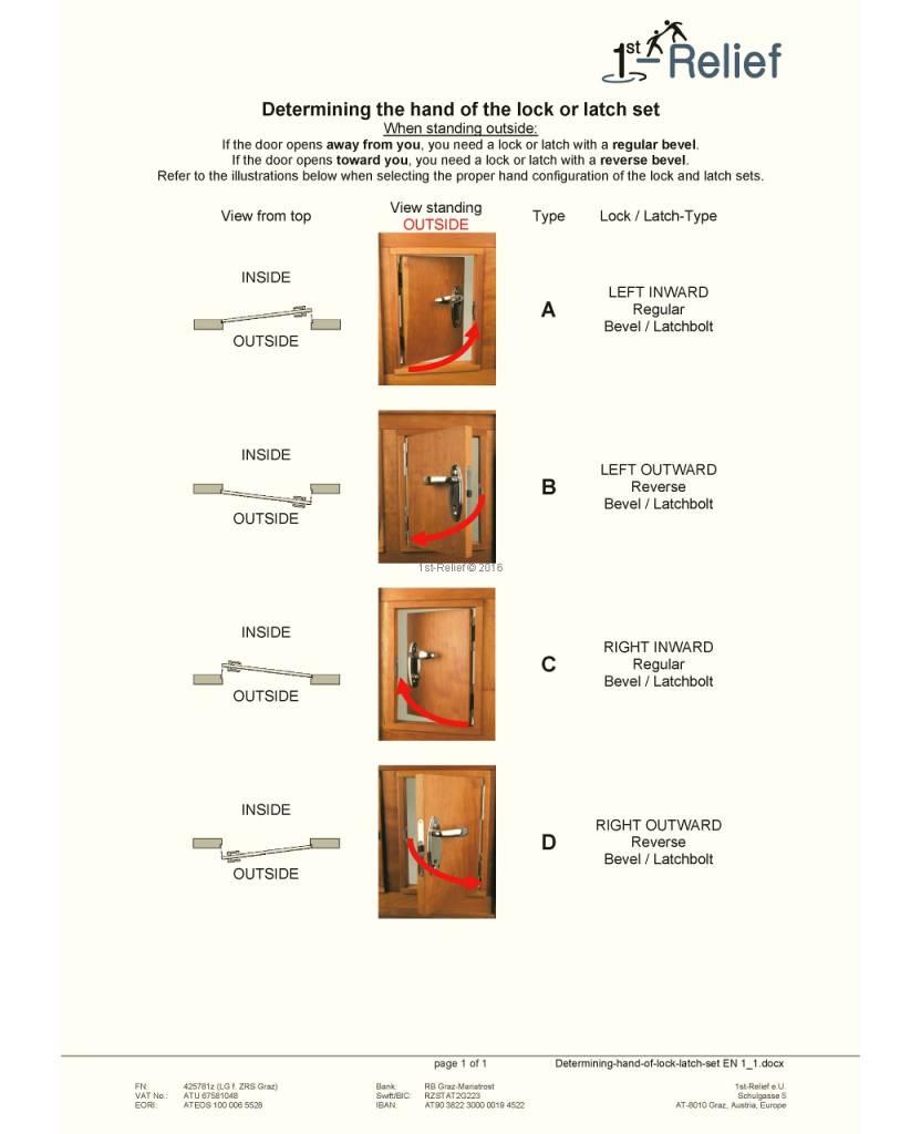 Perko Kabinen Türbeschlag mit Wangen, drehbarem Knauf und Einsteckschloss; verriegelbar