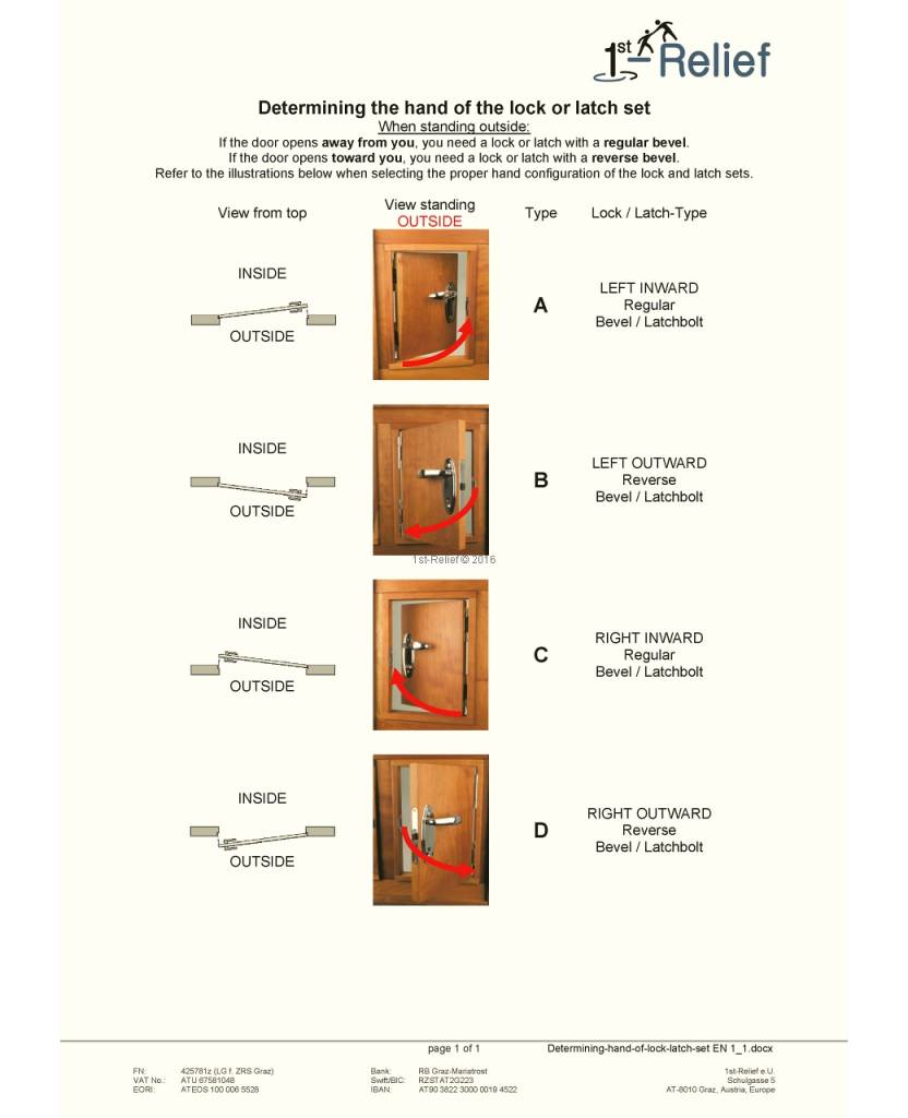 Perko Cabindoor - Flush Cup Rim Latch Set with lever handle and cup handle, door-latch knob