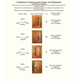 Perko Kabinen Türbeschlag mit beidseitigen Drückern und Einsteckschloss; Verriegelung