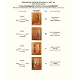 Perko Cabindoor - Full Size Rim Lock Set with Handles, key lockable