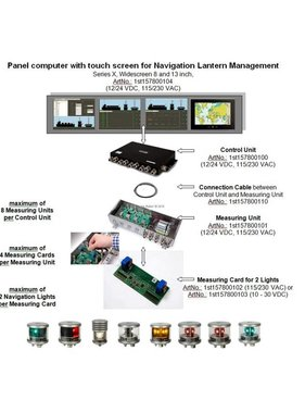 Peters&Bey 115/230 VAC SET - certified Navigation Lantern Management system