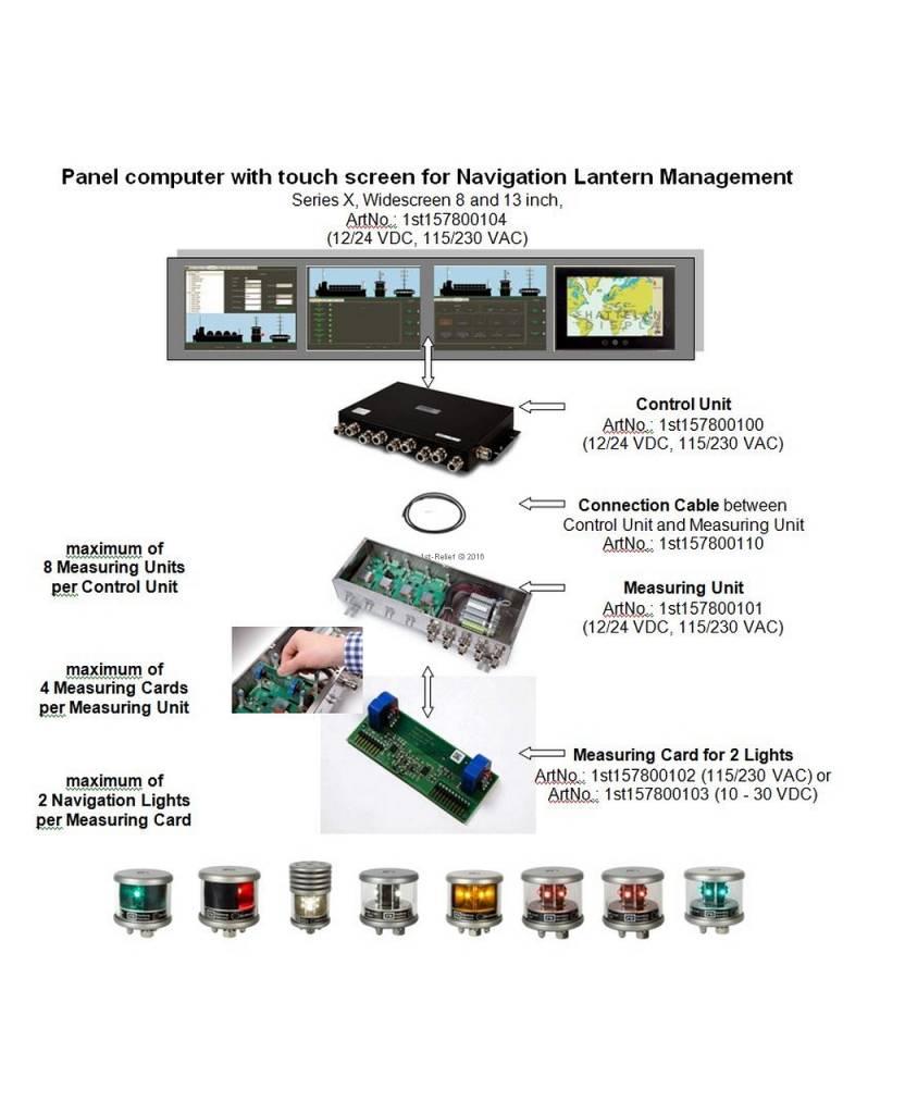 Peters&Bey Measuring Module for Navigation Lantern Management