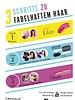 Tangle Teezer® Flyer 3 Steps