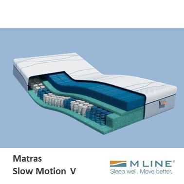 M Line Slow Motion 5