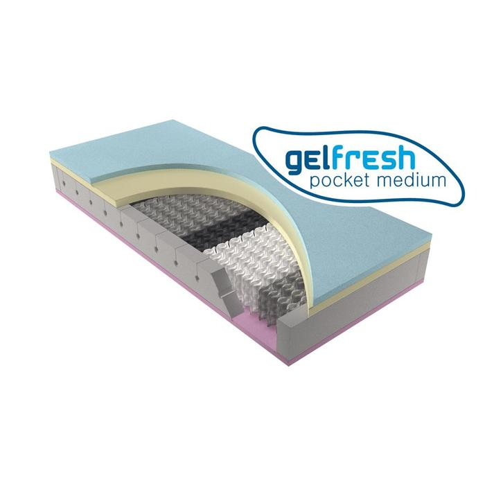 Gelfresh pocket mattress