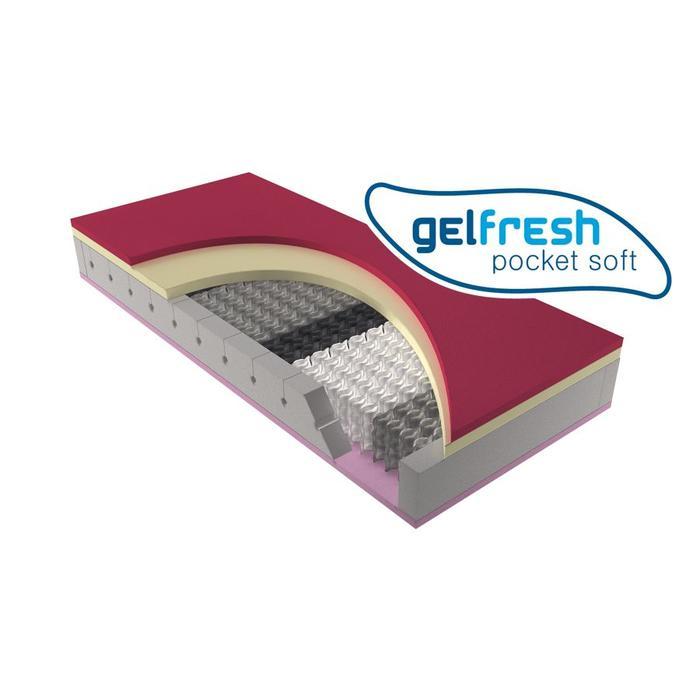 Gelfresh pocket mattress