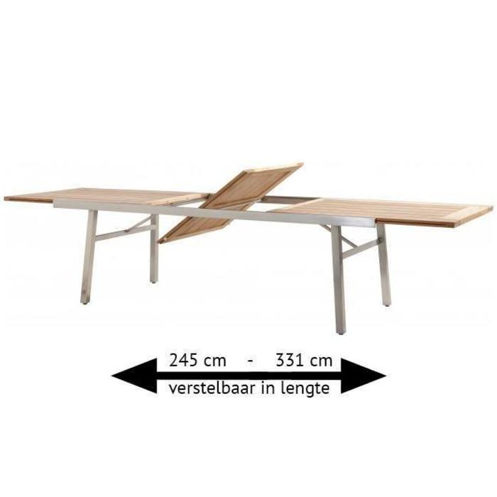 Continental extending table
