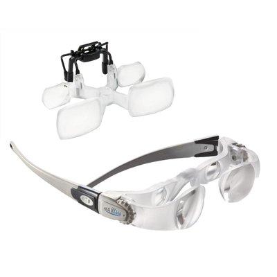 Eschenbach maxDETAIL Lupenbrille oder Clip