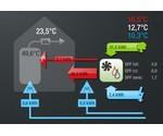 Wat is een warmtepomp en hoe werkt deze dan?