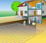 Grond/water warmtepomp Cv systeem
