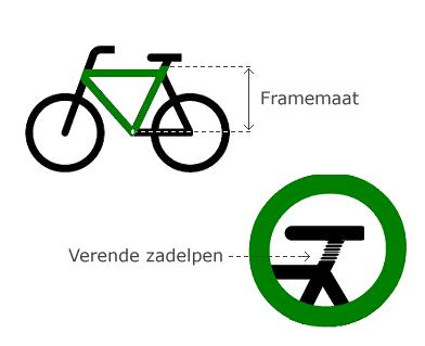 frame fiets berekenen