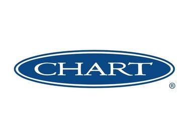 CHART Biomedical
