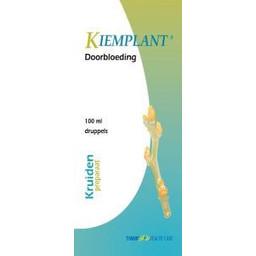 Timm Health Care Kiemplant Doorbloeding