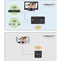 HDMI Draadloos Extender 30 m
