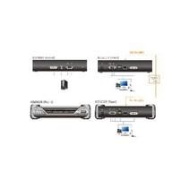 DVI / USB / Audio Over IP Set 100 m