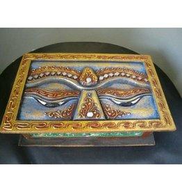 Mandisakura Boeddhakistje buddha-eye