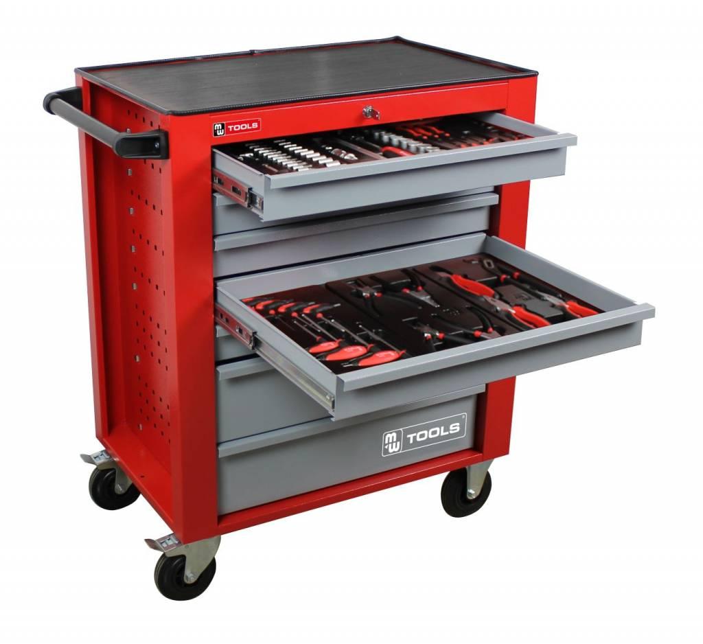 MW Tools gevulde gereedschapswagens