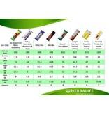 Herbalife Protein Riegel Schokolade-Erdnuss