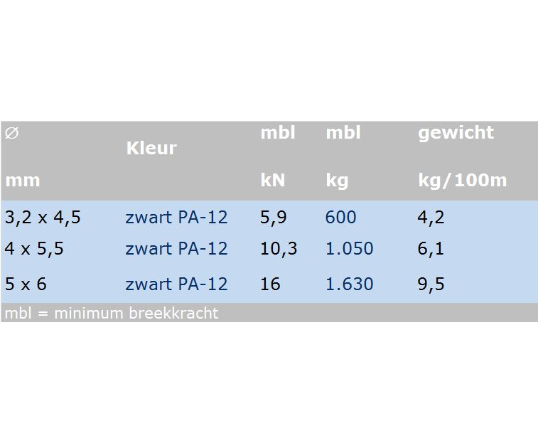 Fitness Drahtseil schwarz ummantelt - Niro Wassersport