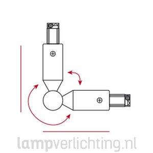 3-Fase Rail Flex Verbinder