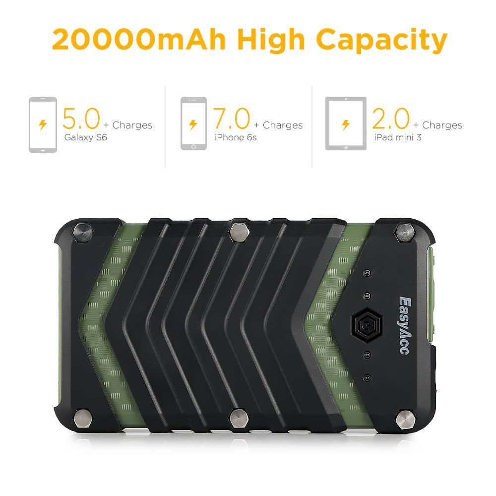 EasyAcc 20000 mAh powerbank exterior