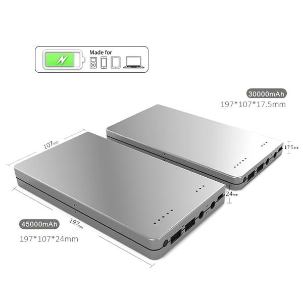 Laptop powerbank
