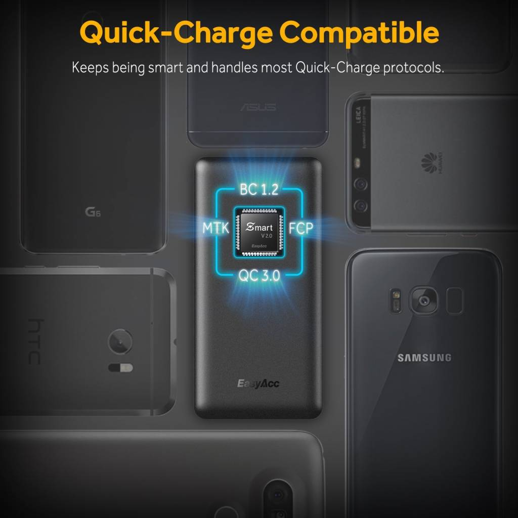 EasyAcc 10,000 mAh Quick Charge 3.0 powerbank | Mobisun