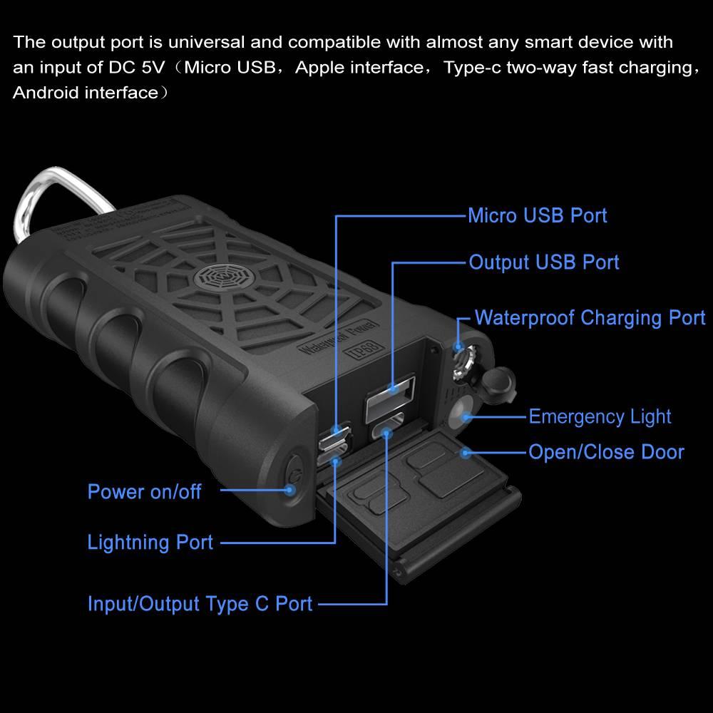 10,000 mAh Waterproof Rugged Quick Charge 3.0 powerbank | Mobisun
