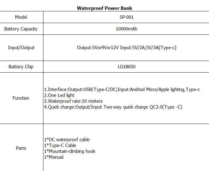 20.000 mAh Schnellladung 3.0 powerbank | Mobisun