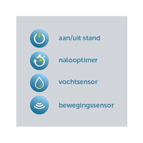 Bestel Itho Daalderop BTV-ssst HT badkamer / toilet kanaalventilator ...