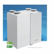 HealthLine HRC-225 WTW-unit voor kleine ruimtes