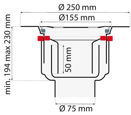 van den Berg Afvoerputten BV RVS put, onderuitlaat 50 mm