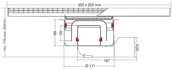 van den Berg Afvoerputten BV Keukengoot 500 x 200 mm
