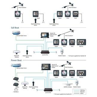 FURUNO FI-5001L Wind Sensor for sailors from 45ft