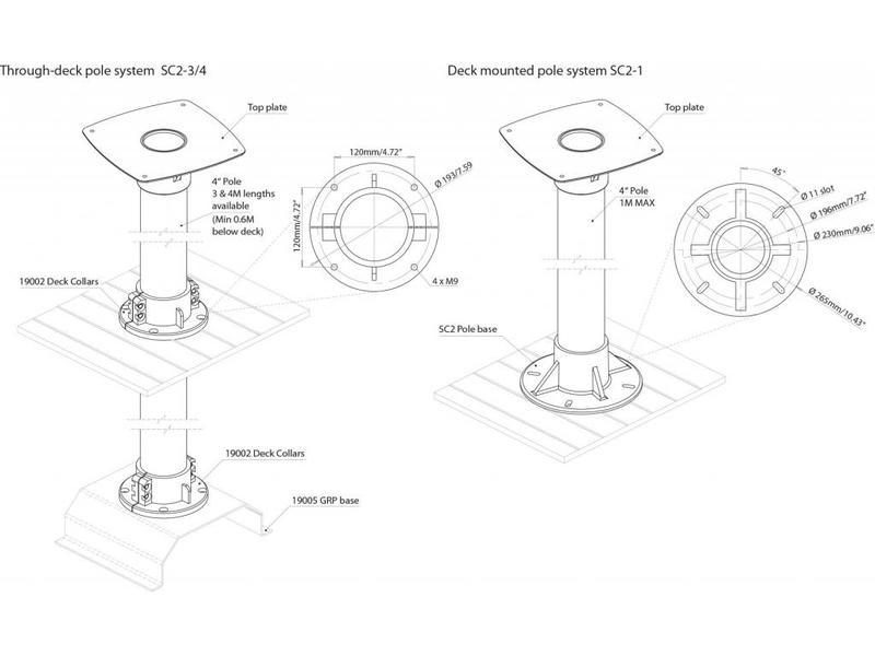 SCANSTRUT 1m pole for deck mount