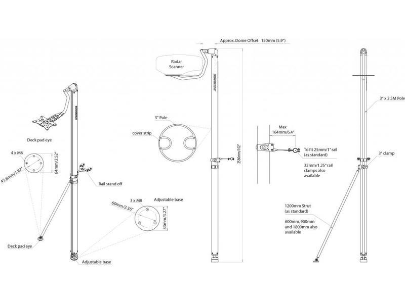 AC Antennas LMP-2 Halterung