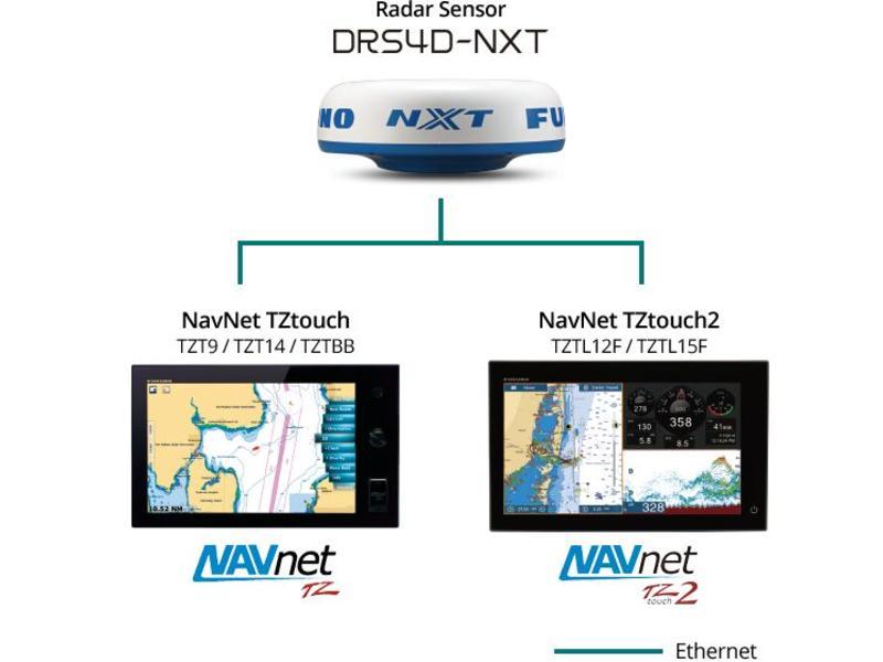 FURUNO DRS4D-NXT 25W Solid-State Doppler radar