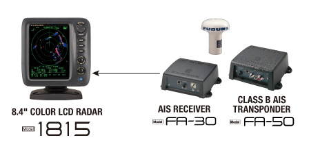 AIS targets