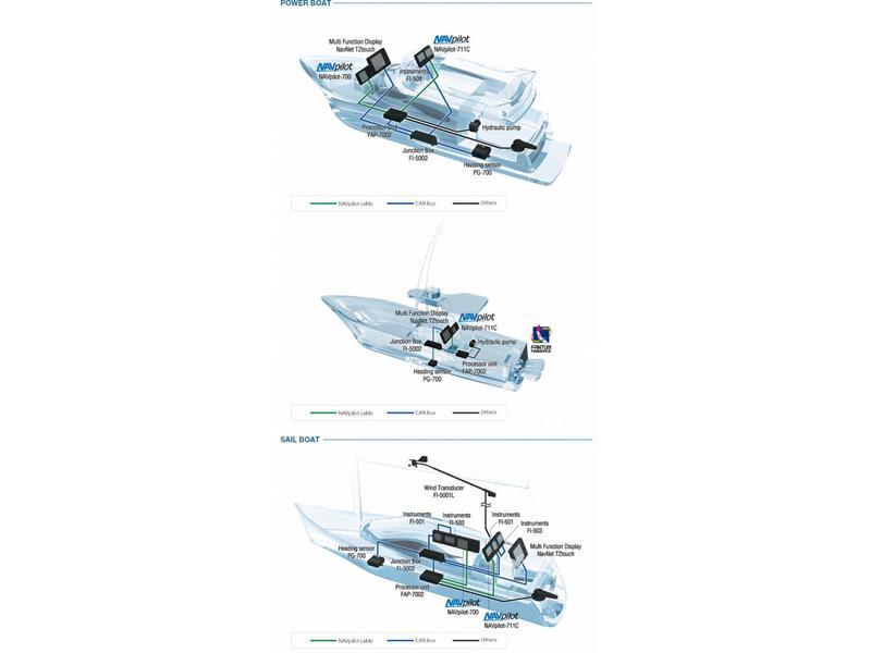 FURUNO NAVpilot-711C Autopilot Professioneel
