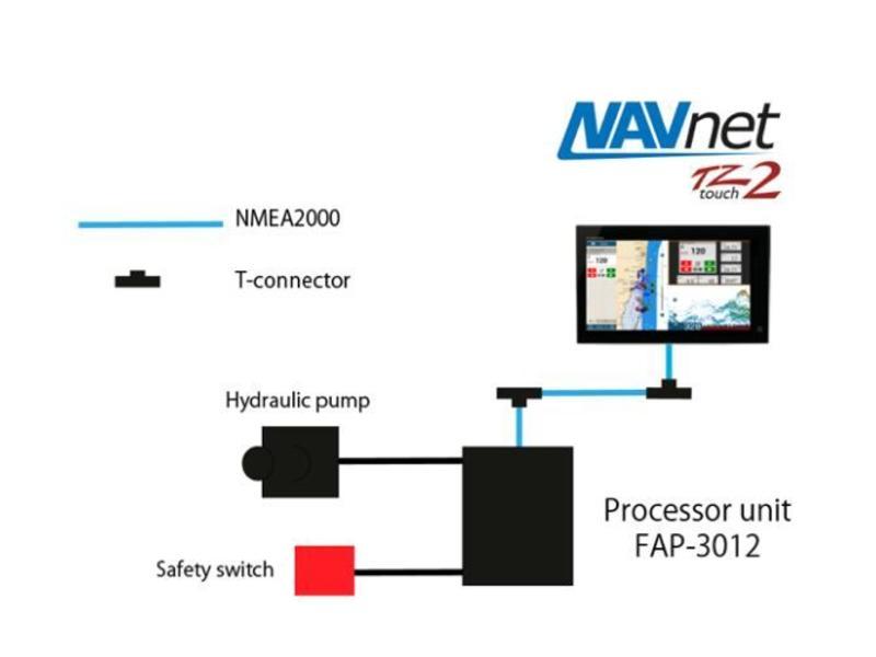 FURUNO Autopilots und Kompassen NAVNET/NAVPILOT-300 mit drahtloser Fernbedienung