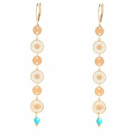 Dear Charlotte Turquoise Earrings