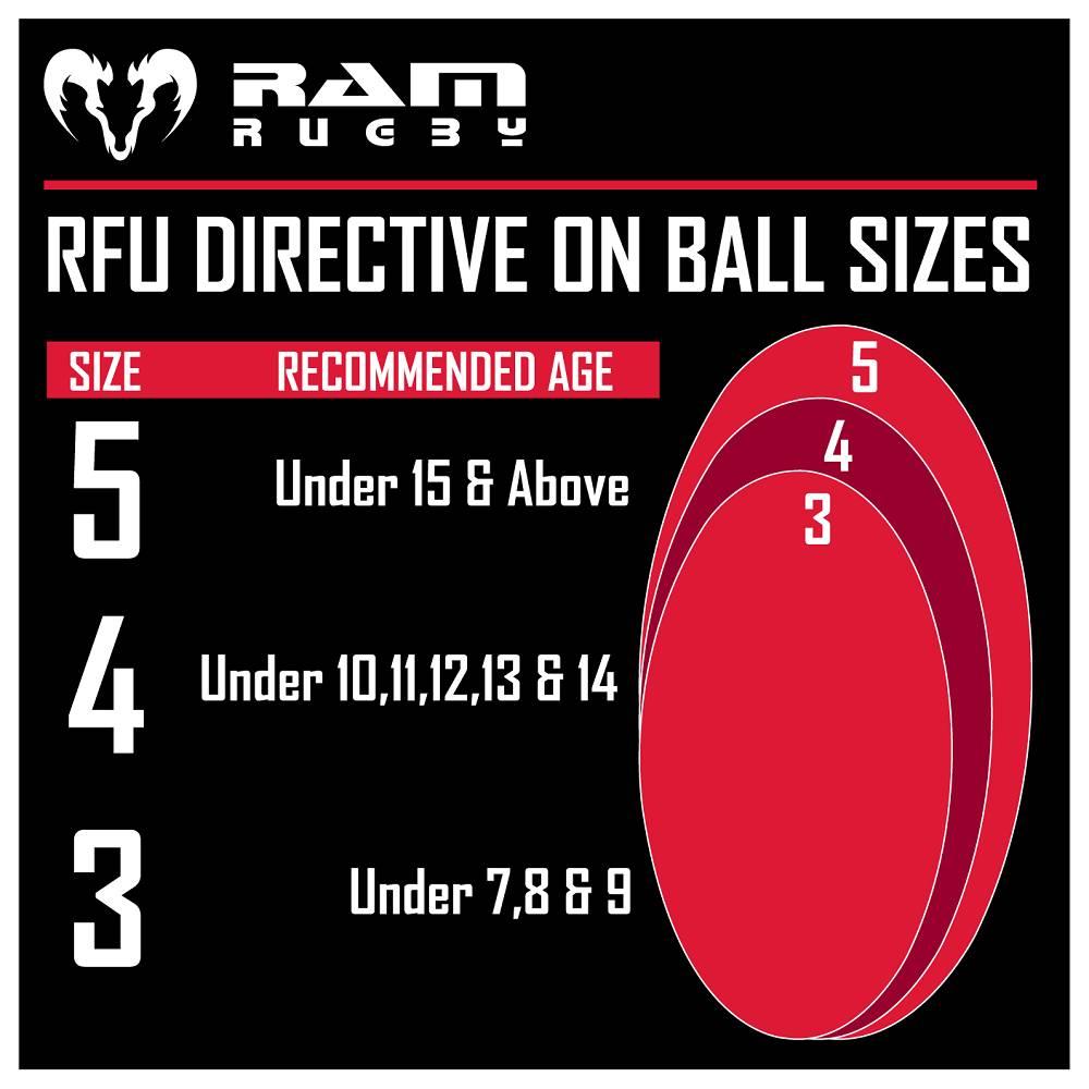 RAM Rugby Rugbybal Raider Match